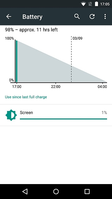 Battery life impressions for the Moto X Play-1441210439791.jpg