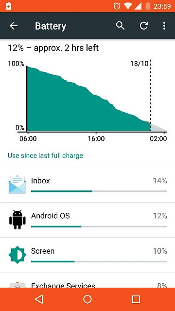 Battery life impressions for the Moto X Play-13694.jpg