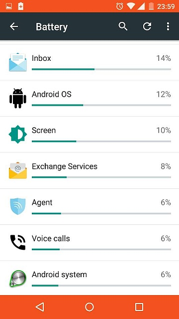 Battery life impressions for the Moto X Play-13695.jpg