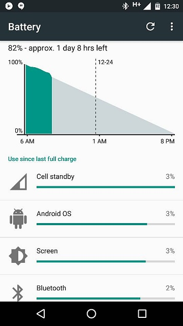 Why does Google Play services drain my batter?-3424.jpg