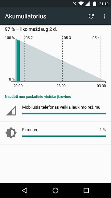 moto x play facing wifi battery drainage issue after 6.0 marshmallow update-1635.jpg