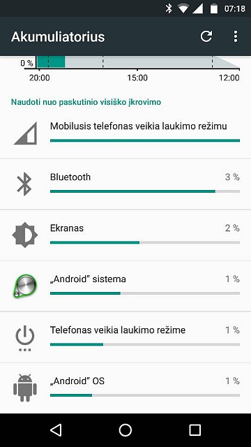 moto x play facing wifi battery drainage issue after 6.0 marshmallow update-1636.jpg
