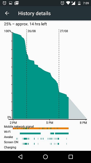 Battery Drainage Issue on Moto X Play-1472262059125.jpg