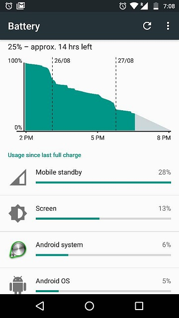 Battery Drainage Issue on Moto X Play-1472262067069.jpg