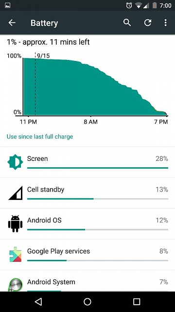 How's the battery life on the Moto X Pure Edition?-1442361848401.jpg