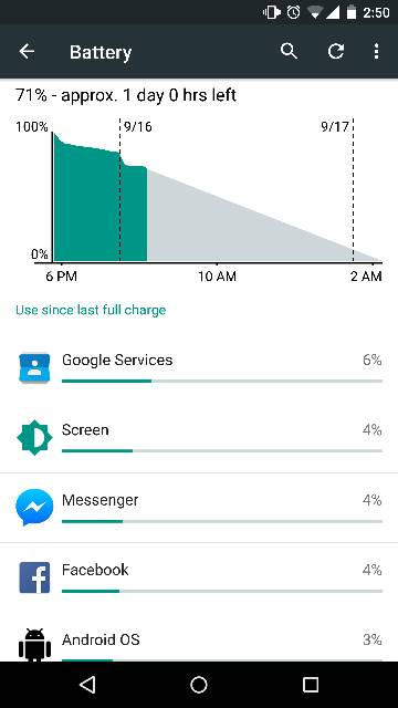 How's the battery life on the Moto X Pure Edition?-11378.jpg