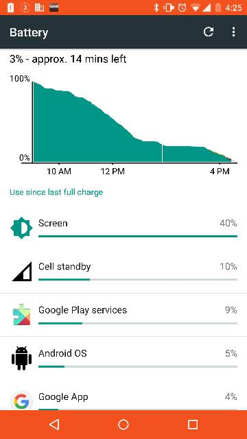 How's the battery life on the Moto X Pure Edition?-594.jpg