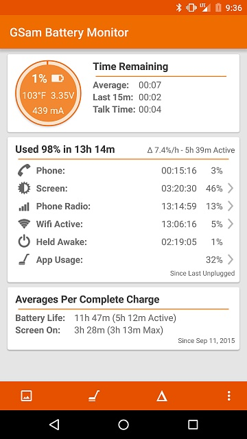 How's the battery life on the Moto X Pure Edition?-screenshot_2015-09-14-21-36-05.jpg