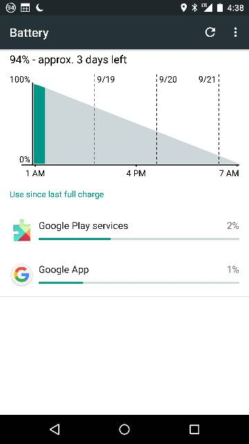 How's the battery life on the Moto X Pure Edition?-599.jpg