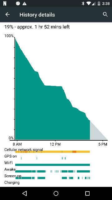How's the battery life on the Moto X Pure Edition?-1537.jpg