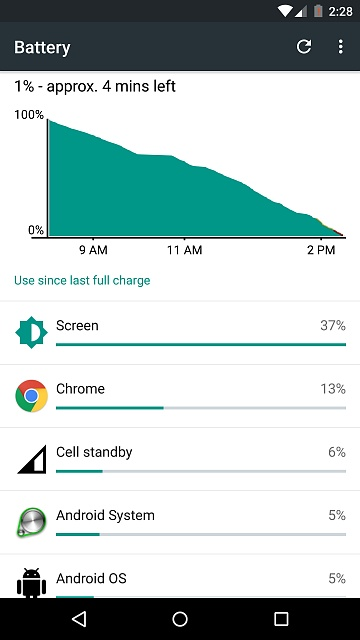 How's the battery life on the Moto X Pure Edition?-screenshot_2015-09-20-14-28-26.jpg