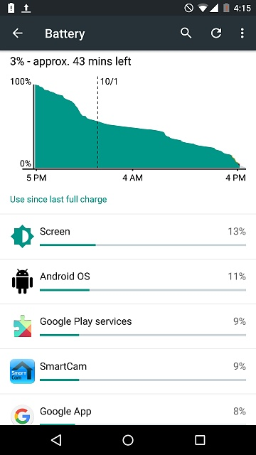 How's the battery life on the Moto X Pure Edition?-battery.jpg