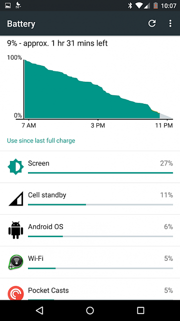 How's the battery life on the Moto X Pure Edition?-batterylife2.png