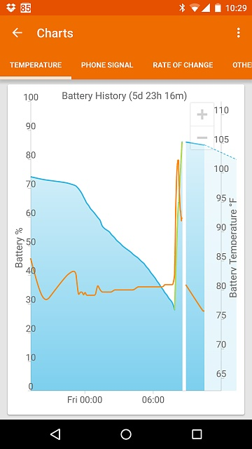 How's the battery life on the Moto X Pure Edition?-screenshot_2015-11-06-10-29-38.jpg