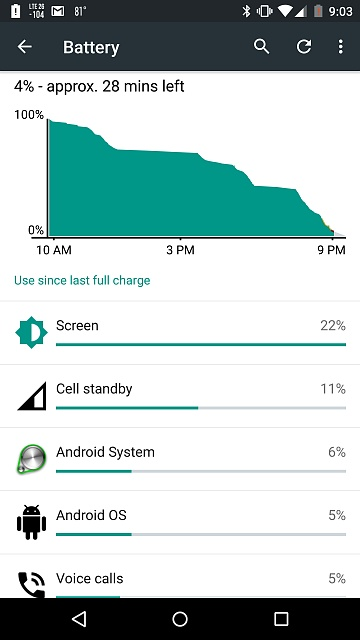How's the battery life on the Moto X Pure Edition?-screenshot_2015-11-05-21-03-55.jpg