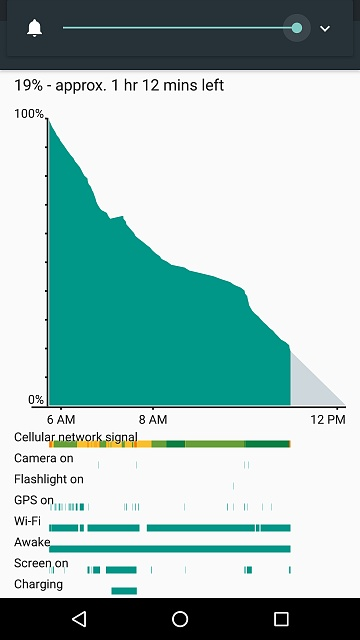 any one able to get more than a day battery life?-2016-04-18-14.59.38.jpg