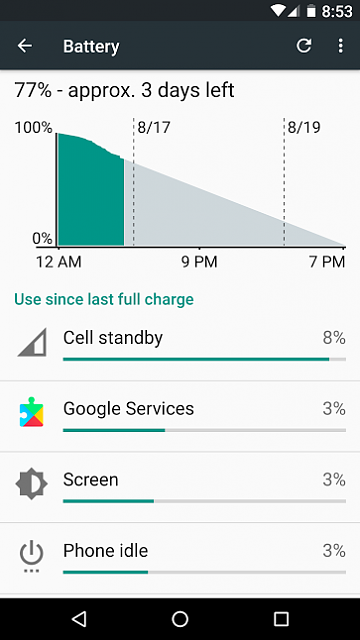 How's the battery life on the Moto X Pure Edition?-battery.png