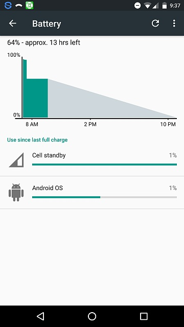 Why is my Moto X PE suddenly losing charge so quickly?-screenshot_20171109-093745.jpg