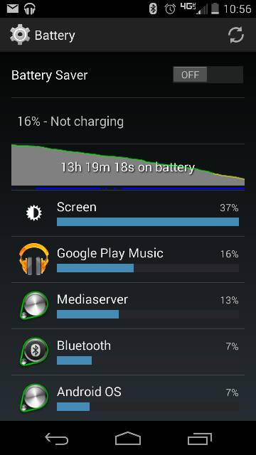 Not to shabby battery life-lh3.googleusercontent.jpg