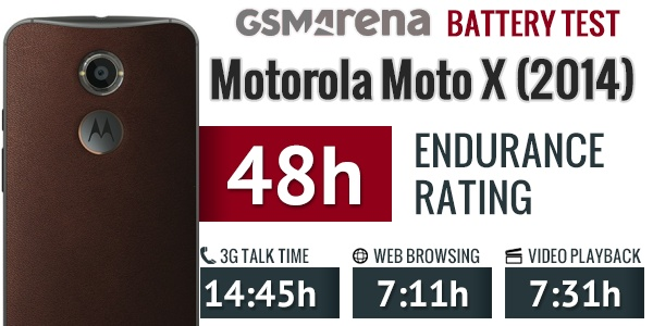 Moto X battery size ruins everything for me, anyone else?-gsmarena_001.jpg