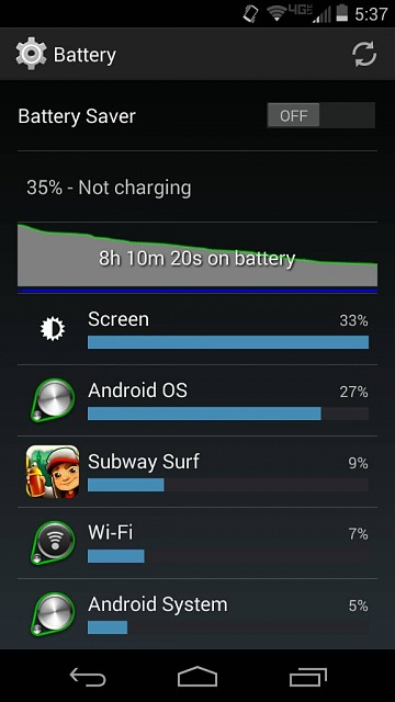 why is android wasting all my battery-1385678363597.jpg