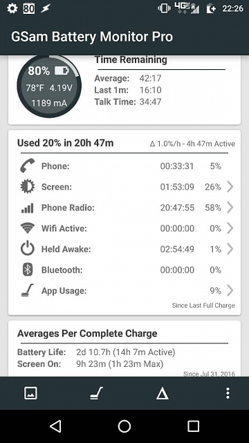 Battery Life of the Moto Z Force DROID Edition-1470146283252.jpg