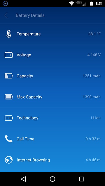 Battery Life of the Moto Z Force DROID Edition-screenshot_20160819-205148.jpg