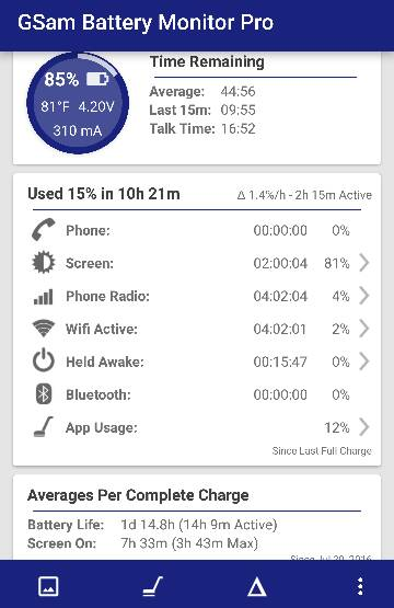 Battery Life of the Moto Z Force DROID Edition-74179.jpg