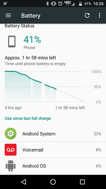 Android System Killing Battery-copy1.jpg