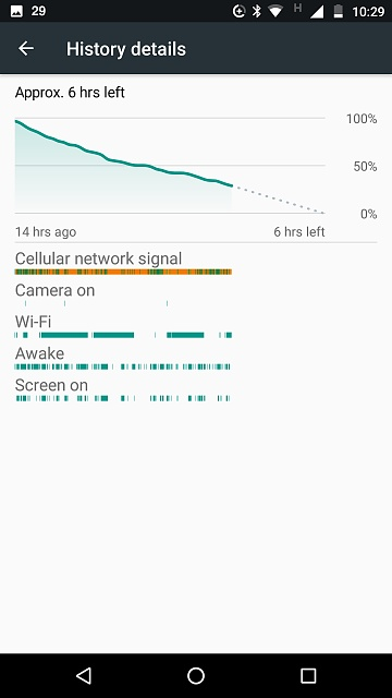 Why do i only get 4 hours of screen on time on Moto Z Play-screenshot_20170321-222920.jpg