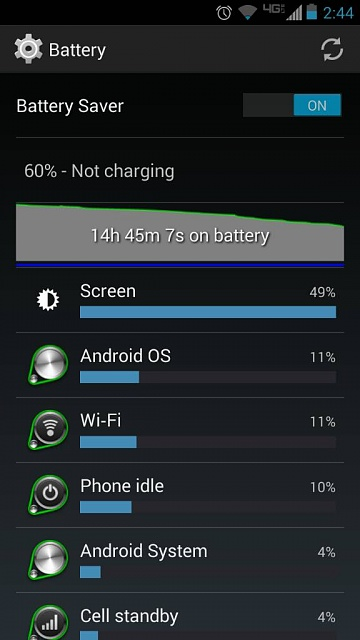 Droid MAXX: Umm, normal battery usage?-1390906014885.jpg
