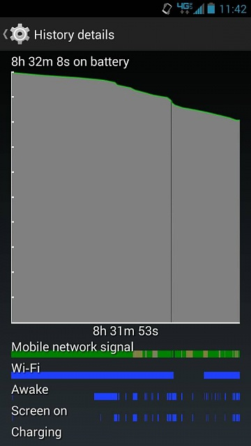 Google search battery drain-1391445874185.jpg
