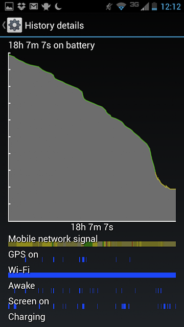 Google search battery drain-2013-10-13-00.12.45-1.png