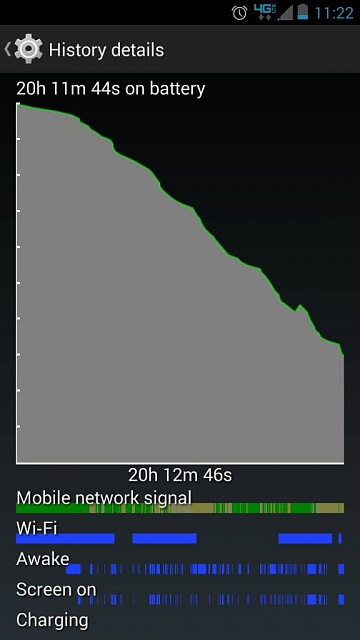 Google search battery drain-1391487806011.jpg