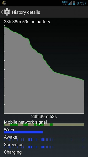 Google search battery drain-1391517886294.jpg