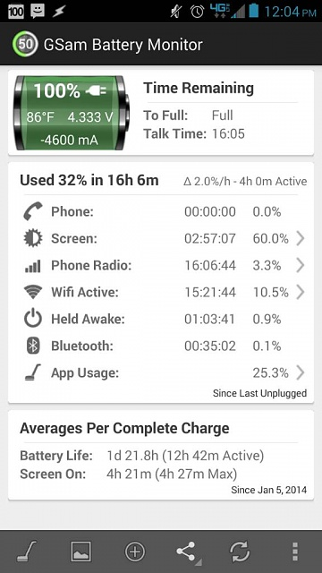 Droid MAXX: acceptable / normal battery life?-uploadfromtaptalk1394467507320.jpg