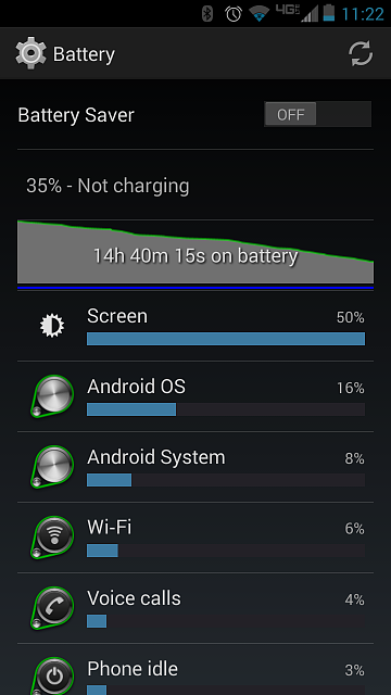 Droid MAXX: My battery life getting better and better-14-2.png