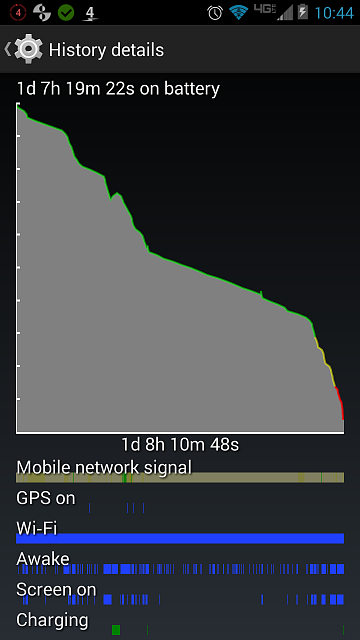 Battery Question Around 10%-4-.png