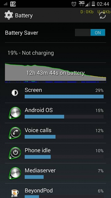 Battery since May OTA-uploadfromtaptalk1400579201391.jpg