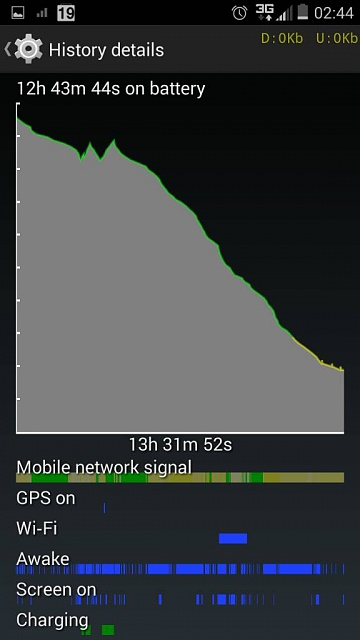 Battery since May OTA-uploadfromtaptalk1400579214631.jpg