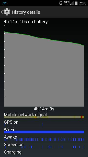 Premise 75 Vs I Maxx Pro: Droid Maxx Battery Time Cut In Half After May Update