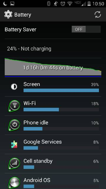 Droid Maxx battery barely lasting a day-9297.jpg