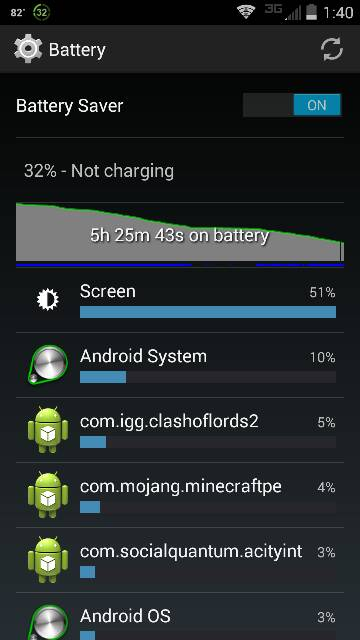 Droid Maxx battery barely lasting a day-screenshot_2014-07-22-13-40-03.jpg