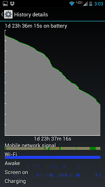 Excessive battery draining while sleeping?-2013-09-09-15.03.22.png