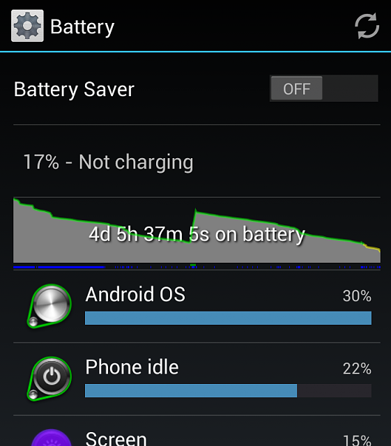 Battery life, just for fun-screenshot_2013-11-05-14-44-09.png