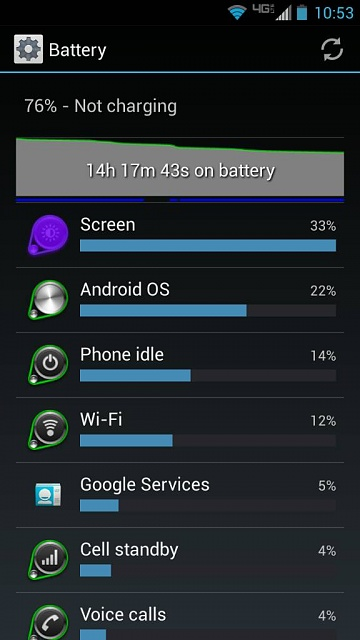Show us your battery life shots.-1384142081297.jpg