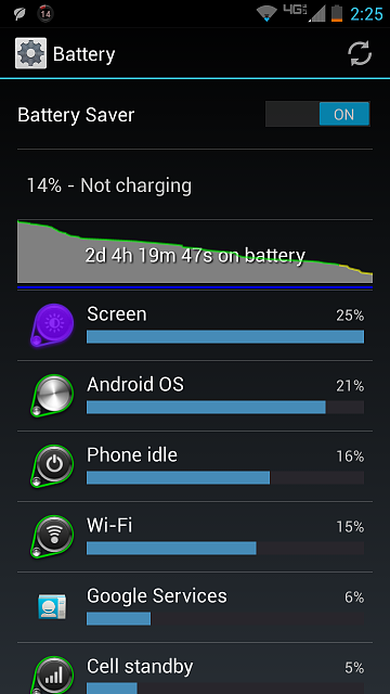 Show us your battery life shots.-2013-11-11-14.25.24.png
