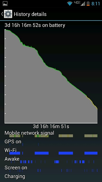 New to Droid Maxx, battery life questions and other helpful tips needed-photo-1.jpg