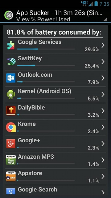 Motorola Droid MAXX - Battery monitor app?-uploadfromtaptalk1388147952554.jpg
