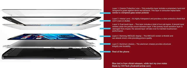 Remove the factory installed screen protector (protective lens) to remove the front logo-shattershield_layers.jpg